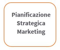 Consulenza pianificazione strategica marketing